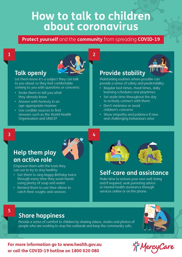 A3-Poster_How-to-talk-to-children_v2-(2).jpg
